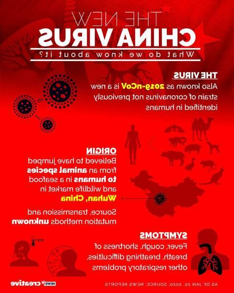 Coronavirus Update Philippines 5e58aa69c1cb0